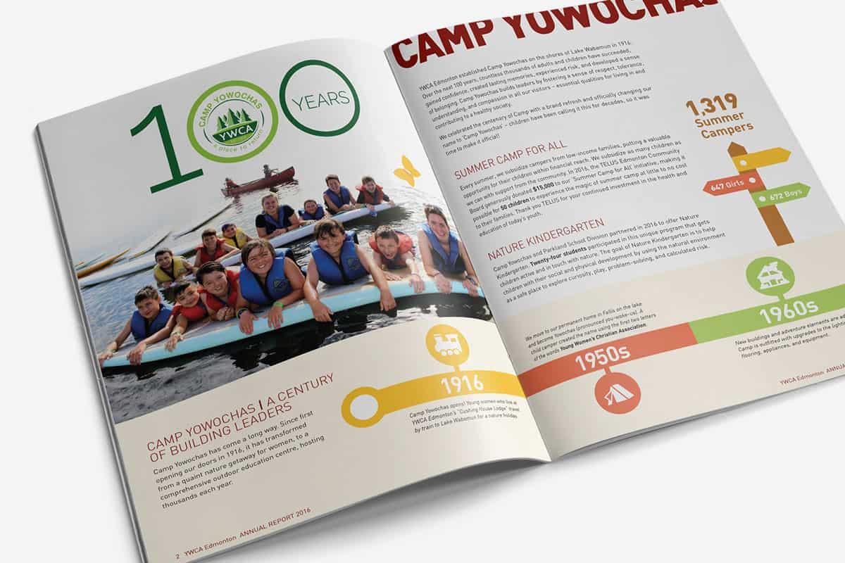YWCA Publication Interior Spread